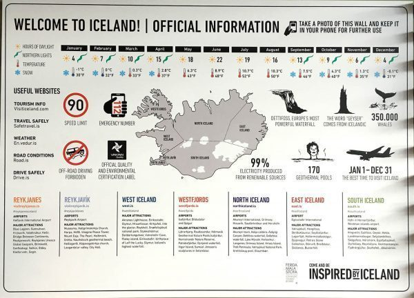 Iceland Information