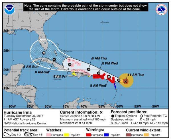 Hurricane Irma Forecast Image